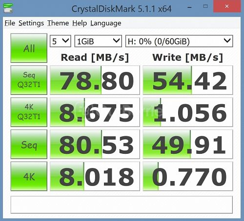 New CrystalDiskMark test 3 (5 x 1000MB or 1GB) of the PNY Turbo Performance 64GB High Speed MicroSD [2015 Edition]
