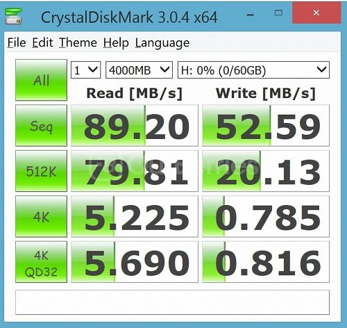 CrystalDiskMark Test 1 (1 x 4000MB or 4GB) of the PNY Turbo Performance 64GB High Speed MicroSD [2015 Edition]