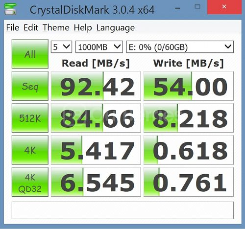 CrystalDiskMark test 3 (1 x 4000MB or 4GB) using UHS-I card reader with the PNY Turbo Performance 64GB High Speed MicroSD [2015 Edition]