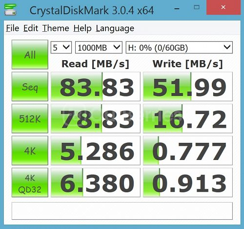 CrystalDiskMark Test 3 (5 x 1000MB or 1GB) of the PNY Turbo Performance 64GB High Speed MicroSD [2015 Edition]