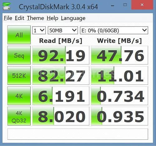 CrystalDiskMark test 2 (1 x 50MB) using UHS-I card reader with the PNY Turbo Performance 64GB High Speed MicroSD [2015 Edition]