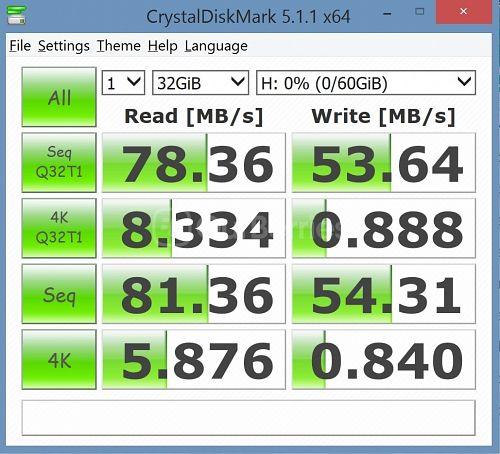 New CrystalDiskMark test 4 (1 x 32000MB or 32GB) of the PNY Turbo Performance 64GB High Speed MicroSD [2015 Edition]