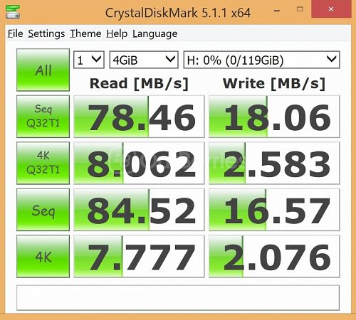 Updated CrystalDiskBenchmark 2 1x4GB for SanDisk Ultra Gen 3 128GB MicroSD Card