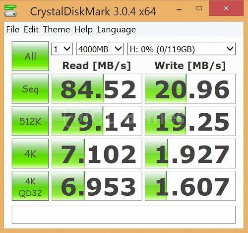 CrystalDiskMark 1 - 1 x 4000MB for SanDisk Ultra Gen 3 128GB MicroSD Card