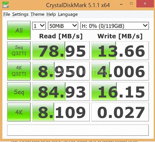 Updated CrystalDiskBenchmark 1 1x50MB for SanDisk Ultra Gen 3 128GB MicroSD Card