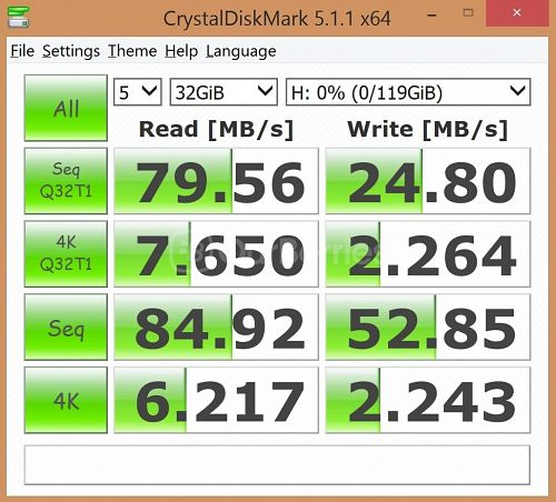Updated CrystalDiskBenchmark 2 5x32GB for SanDisk Ultra Gen 3 128GB MicroSD Card