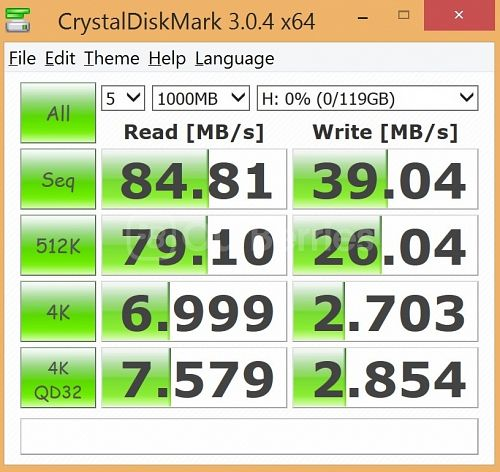 CrystalDiskMark 3 - 5 x 1000MB for SanDisk Ultra Gen 3 128GB MicroSD Card