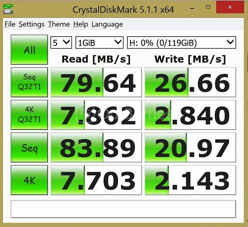 Updated CrystalDiskBenchmark 2 5x1GB for SanDisk Ultra Gen 3 128GB MicroSD Card