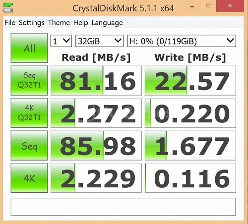 UpdatedCrystalDiskMark Test 4 - 1 x 32GB for Memento EXpert 128GB microSD card