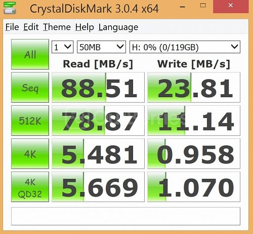 CrystalDiskMark Test 2 - 1 x 50MB for Memento EXpert 128GB microSD card