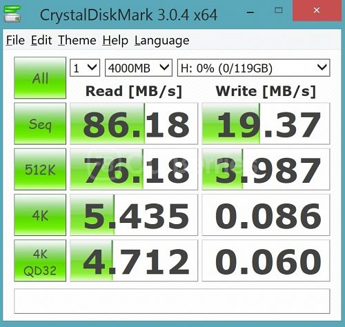 CrystalDiskMark Test 1 - 1 x 4000MB for Memento EXpert 128GB microSD card