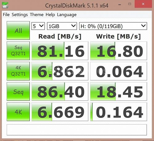 UpdatedCrystalDiskMark Test 3 - 5 x 1000MB for Memento EXpert 128GB microSD card
