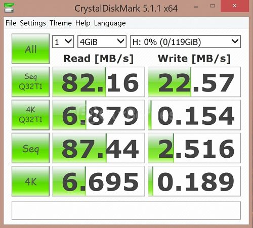 UpdatedCrystalDiskMark Test 1 - 1 x 4GB for Memento EXpert 128GB microSD card
