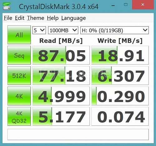 CrystalDiskMark Test 3 - 5 x 1000MB for Memento EXpert 128GB microSD card