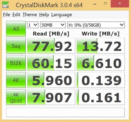 Kingston SDC10G2 microSDXC CrystalDiskMark benchmark 2 - 1 x 50MB
