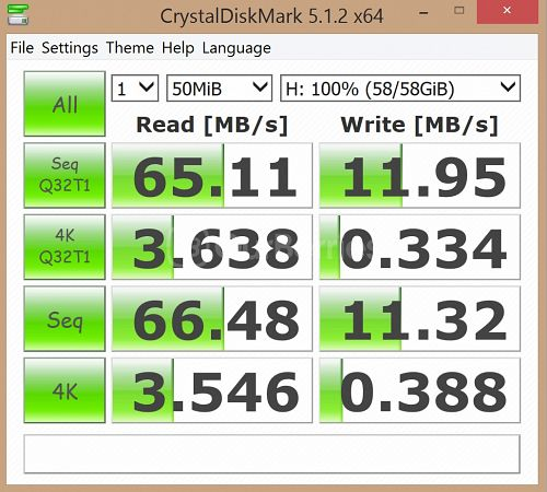 Kingston SDC10G2 microSDXC Updated CrystalDiskMark benchmark 2 - 1 x 50MB
