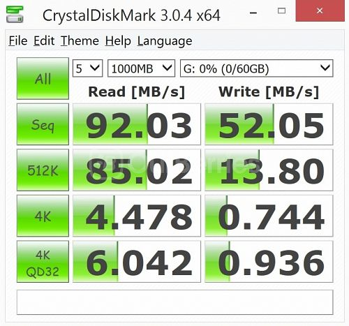 Lexar Professional 1000x MicroSDXC (64GB) CrystalDiskMark Test 3 - 5 x 1000MB