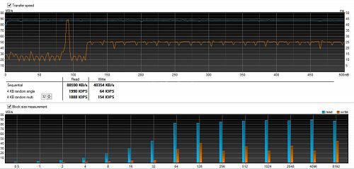 Lexar Professional 1000x MicroSDXC (64GB) Total benchmark