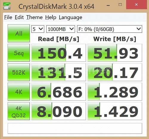 Lexar Professional 1000x MicroSDXC (64GB) UHS-II adapter CrystalDiskMark Test 3 - 5 x 1000MB