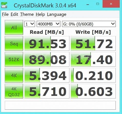 Lexar Professional 1000x MicroSDXC (64GB) CrystalDiskMark Test 1 - 1 x 4000MB