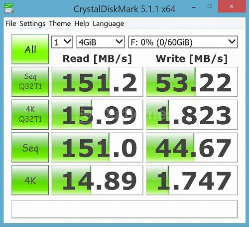 Lexar Professional 1000x MicroSDXC (64GB) UHS-II latest CrystalDiskMark Test 1 - 1 x 4000MB