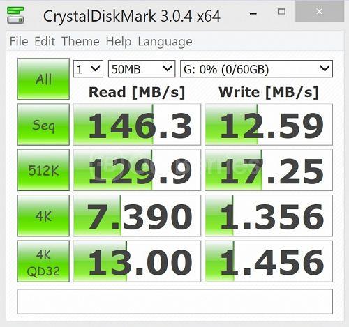 Lexar Professional 1000x MicroSDXC (64GB) UHS-II adapter CrystalDiskMark Test 2 - 1 x 50MB