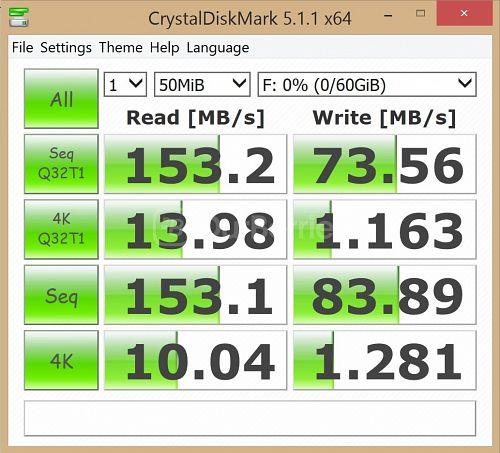 Lexar Professional 1000x MicroSDXC (64GB) UHS-II latest CrystalDiskMark Test 2 - 1 x 50MB