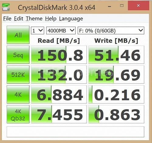 Lexar Professional 1000x MicroSDXC (64GB) UHS-II adapter CrystalDiskMark Test 1 - 1 x 4000MB