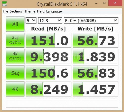 Lexar Professional 1000x MicroSDXC (64GB) UHS-II latest CrystalDiskMark Test 3 - 5 x 1000MB