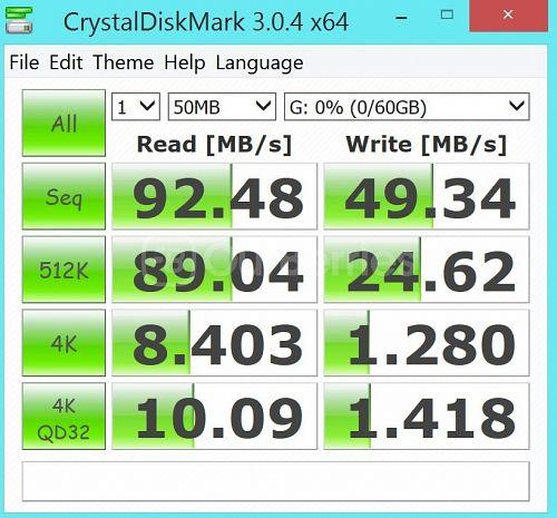 Lexar Professional 1000x MicroSDXC (64GB) CrystalDiskMark Test 2 - 1 x 50MB