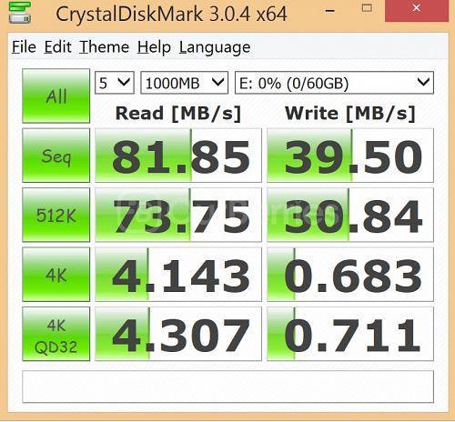 CrystalDiskMark Test 3 for Strontium MIcroSD