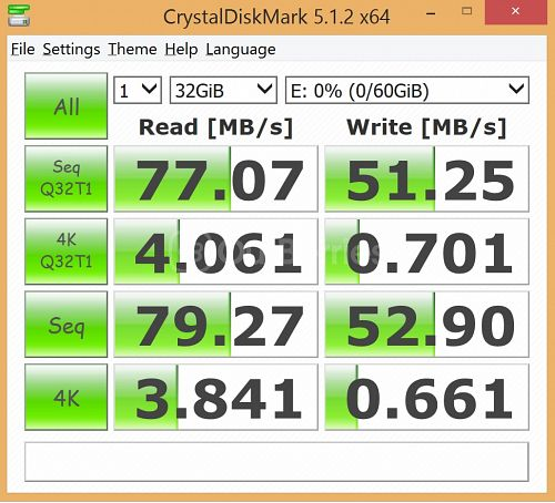 Strontium Nitro MicroSD latest CrystalDiskMark Test 4 - 1 x 32GB