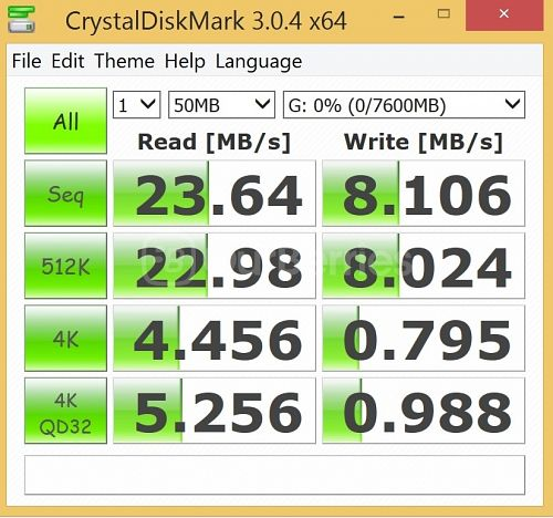 CrystalDiskMark Test 2 1x50MB for Strontium MicroSDHC Card (8GB)