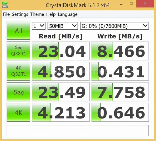 New CrystalDiskMark Test 2 for Strontium MicroSDHC Card (8GB)