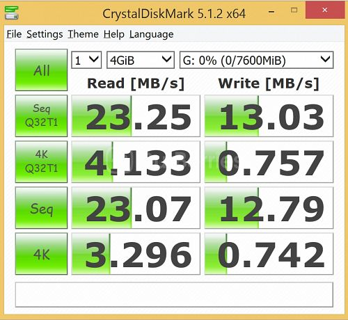 New CrystalDiskMark Test 1 for Strontium MicroSDHC Card (8GB)