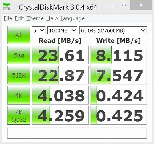 CrystalDiskMark Test 3 5x1000MB for Strontium MicroSDHC Card (8GB)