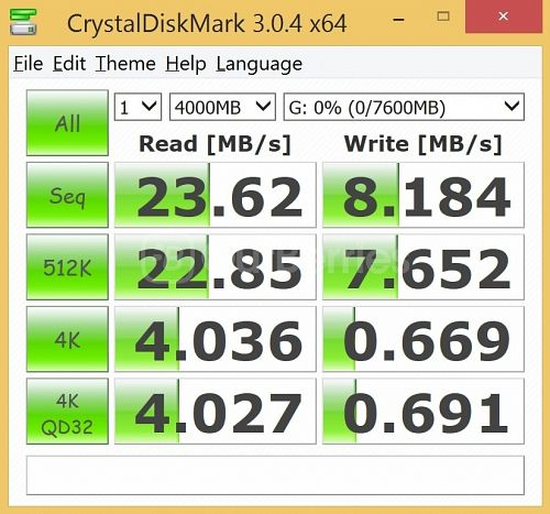 CrystalDiskMark Test 1 1x4000MB for Strontium MicroSDHC Card (8GB)