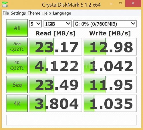 New CrystalDiskMark Test 3 for Strontium MicroSDHC Card (8GB)