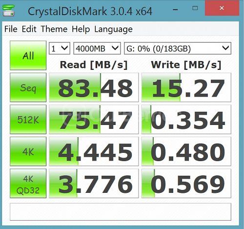 CrystalDiskMark Test 1 (1x4000MB) for SanDisk Ultra 200GB microSD