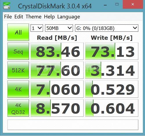 CrystalDiskMark Test 2 (1x50MB) for SanDisk Ultra 200GB microSD