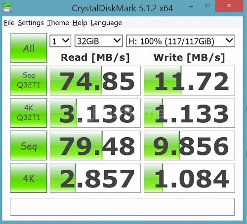 Updated CrystalDiskMark Test 4 for PNY Elite 128GB MicroSDXC Card