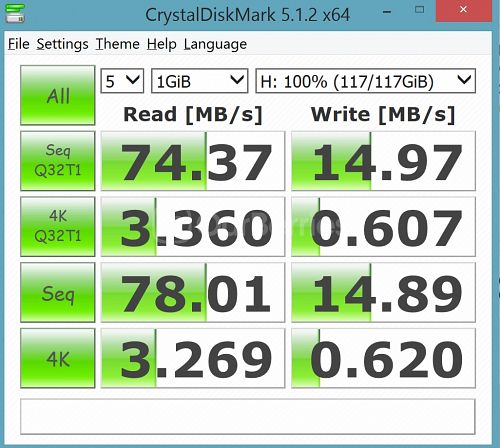 Updated CrystalDiskMark Test 3 for PNY Elite 128GB MicroSDXC Card