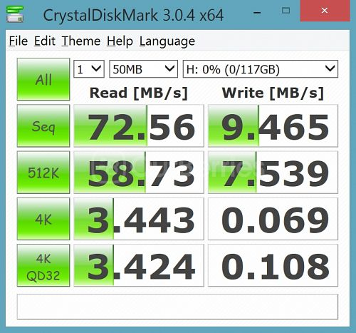 CrystalDiskMark Test 2 for PNY Elite 128GB MicroSDXC Card