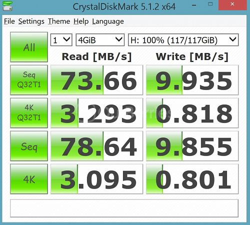 Updated CrystalDiskMark Test 2 for PNY Elite 128GB MicroSDXC Card