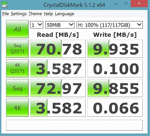 Updated CrystalDiskMark Test 1 for PNY Elite 128GB MicroSDXC Card