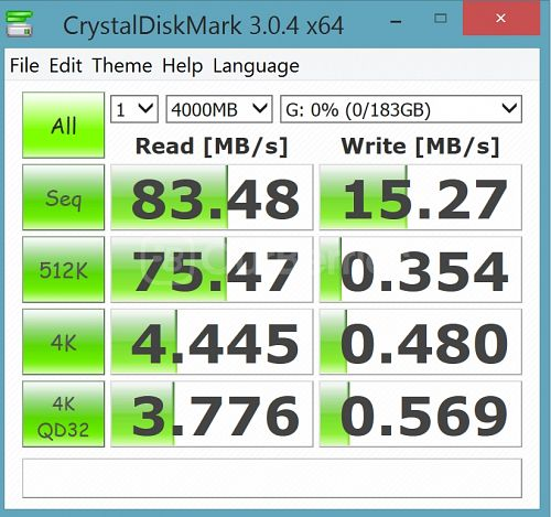 CrystalDiskMark Test 1 (1x4000MB) for SanDisk Ultra 200GB microSD