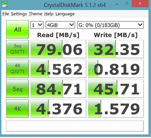 New CrystalDiskMark Test 1 (1x4000MB) for SanDisk Ultra 200GB microSD