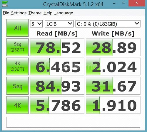 New CrystalDiskMark Test 3 (5x1000MB) for SanDisk Ultra 200GB microSD