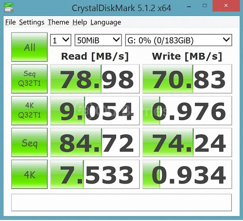 New CrystalDiskMark Test 2 (1x50MB) for SanDisk Ultra 200GB microSD