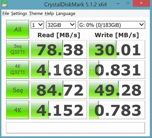 CrystalDiskMark Test 4 (1x32000MB) for SanDisk Ultra 200GB microSD